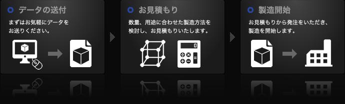 こんな加工できませんか?どんなご依頼も柔軟に対応できるのが竹山鉄工所です!